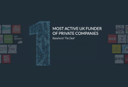 It's official: Seedrs named UK's No.1 funder of private companies