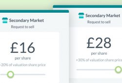 Introducing Variable Pricing on the Seedrs Secondary Market