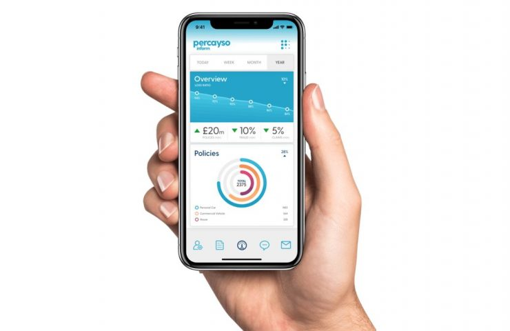 Percayso: Where Data Meets Insurance