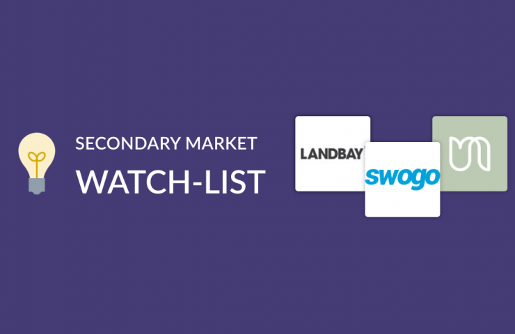Secondary Market Watch-List: March